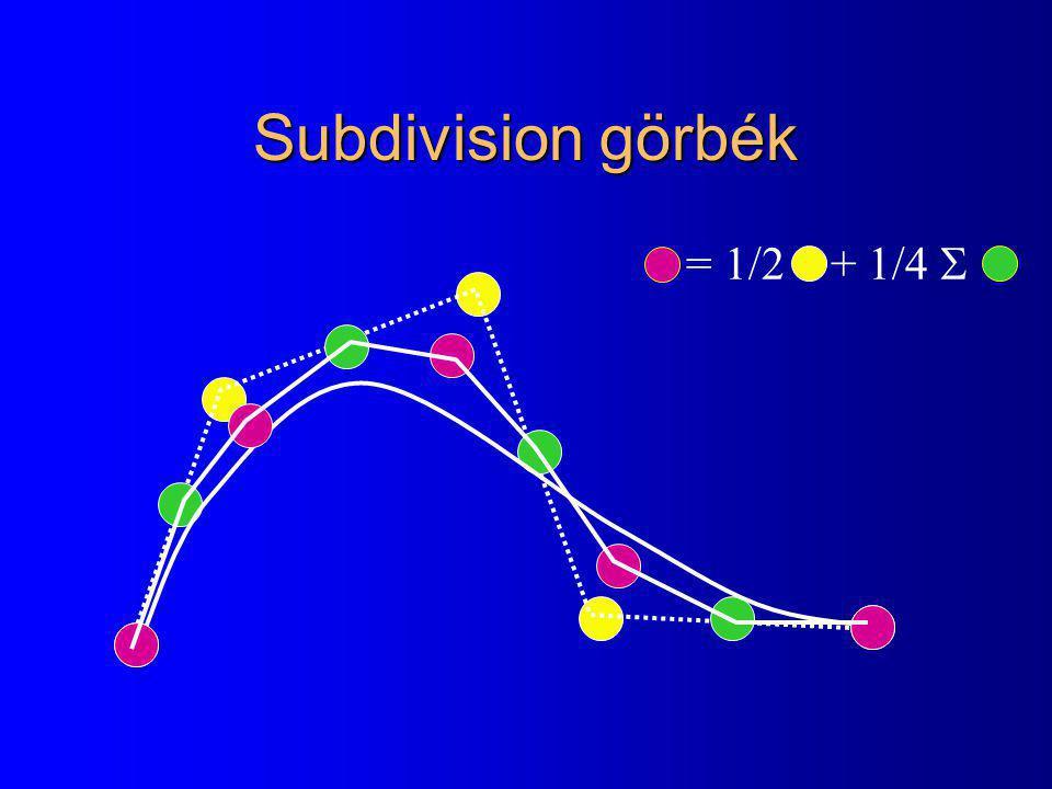 Subdivision görbék = 1/2 + 1/4 