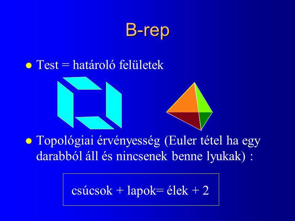B-rep Test = határoló felületek