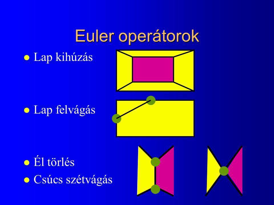 Euler operátorok Lap kihúzás Lap felvágás Él törlés Csúcs szétvágás