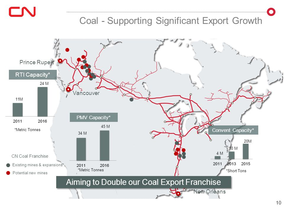 Aiming to Double our Coal Export Franchise
