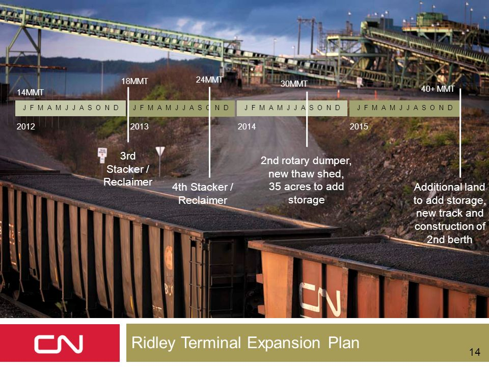 Ridley Terminal Expansion Plan