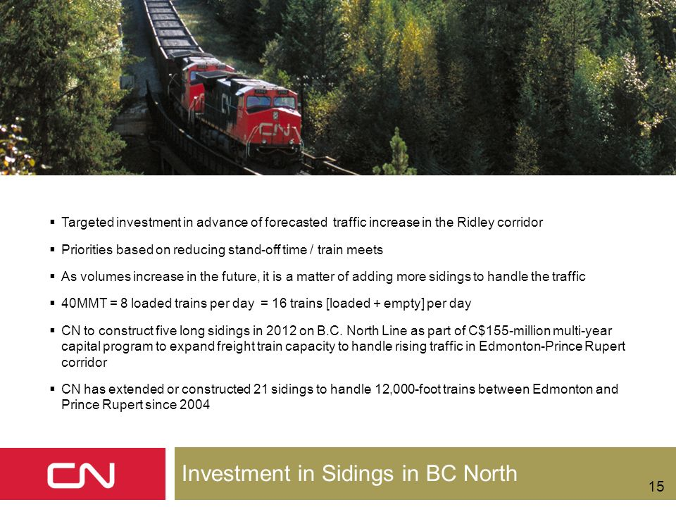 Investment in Sidings in BC North