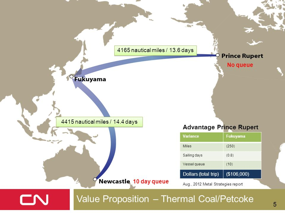 Value Proposition – Thermal Coal/Petcoke