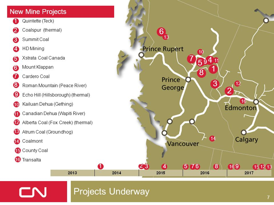 Projects Underway 6 7 4 5 1 8 3 2 New Mine Projects 1 2 3 4 5 9 6 7 7