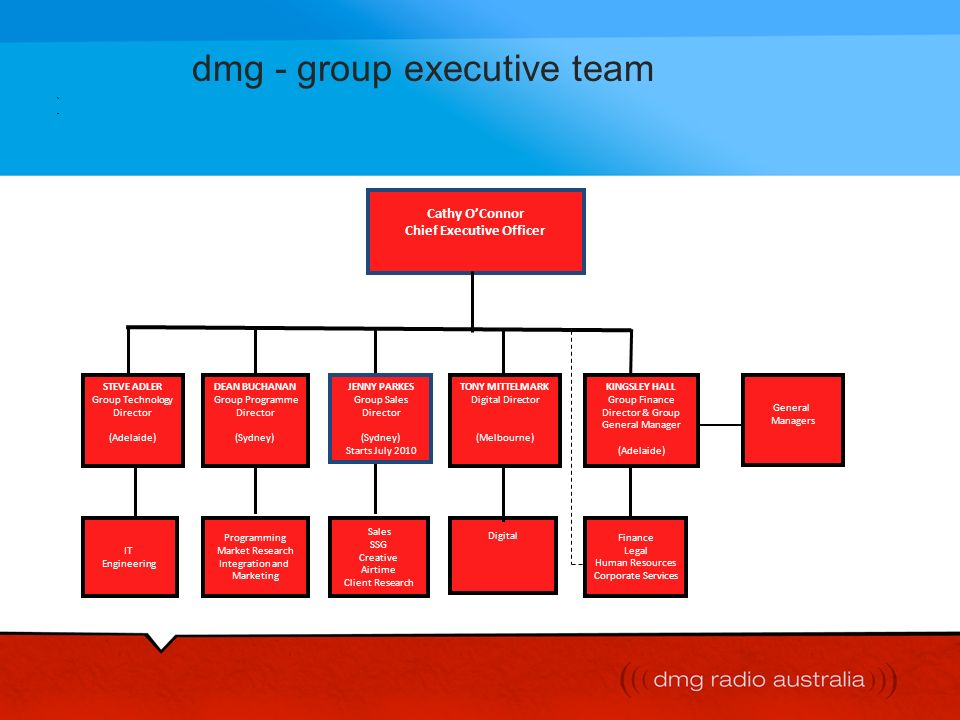 dmg - group executive team