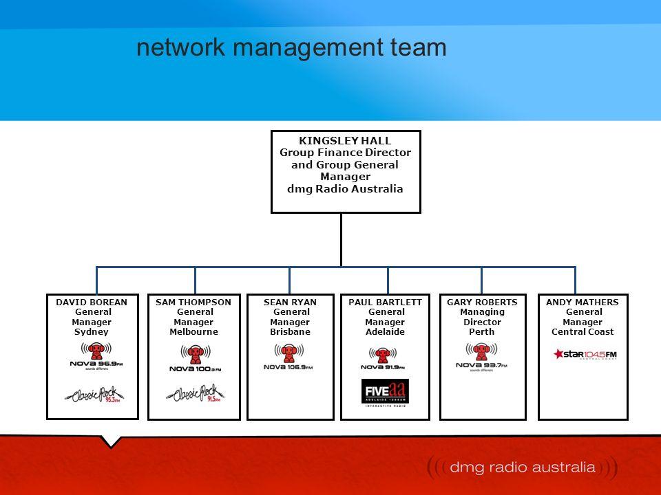 network management team