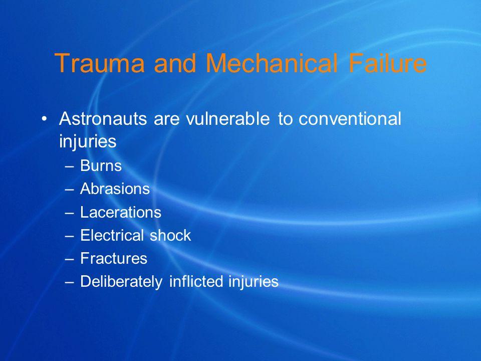 Trauma and Mechanical Failure