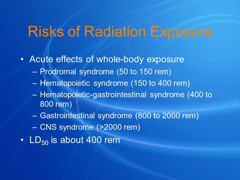 Risks of Radiation Exposure