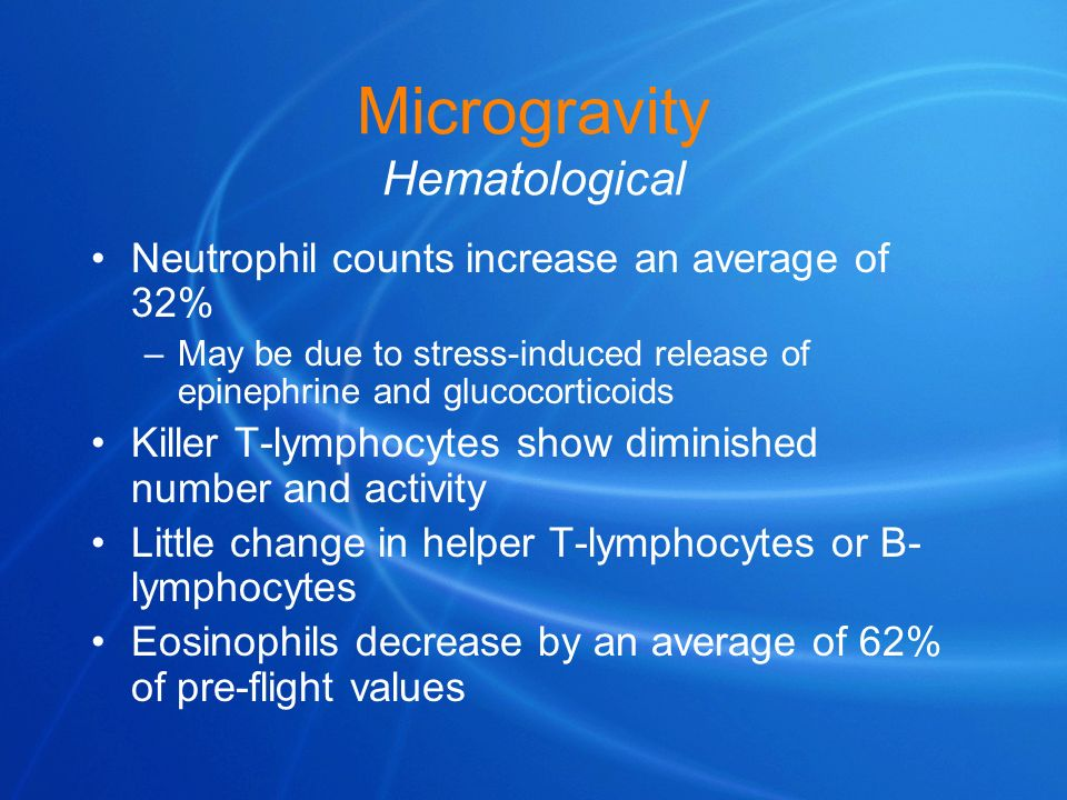 Microgravity Hematological