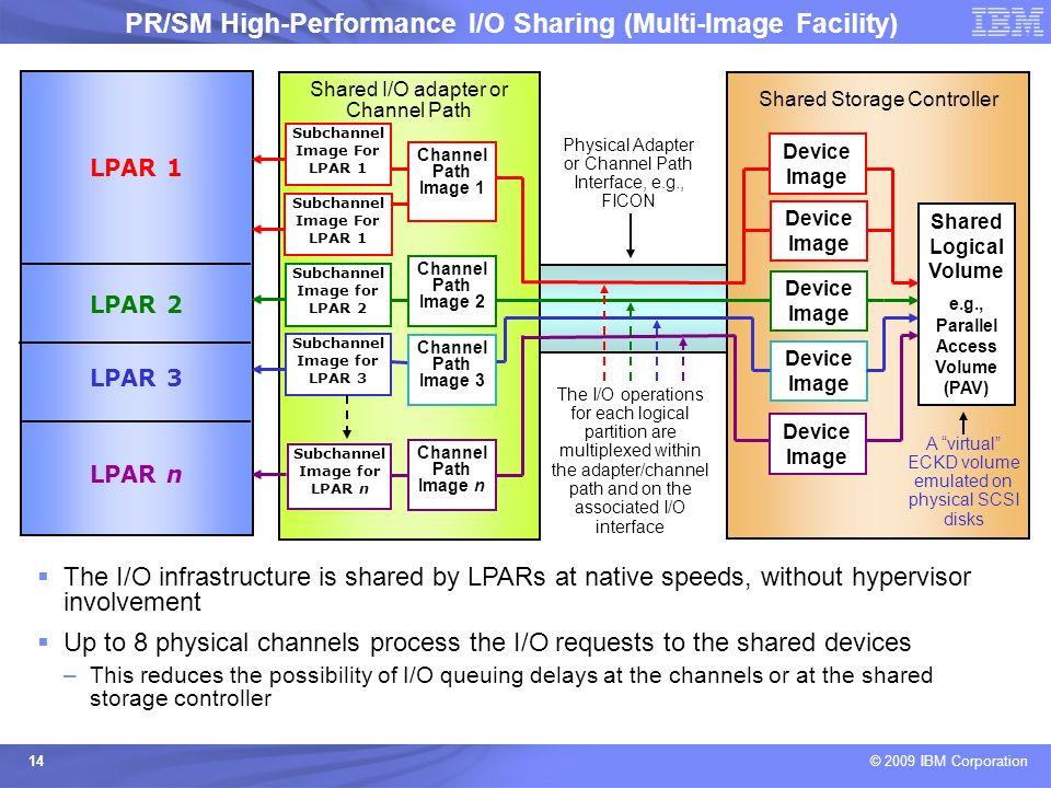 PR/SM High-Performance I/O Sharing (Multi-Image Facility)