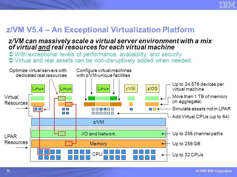 z/VM V5.4 – An Exceptional Virtualization Platform
