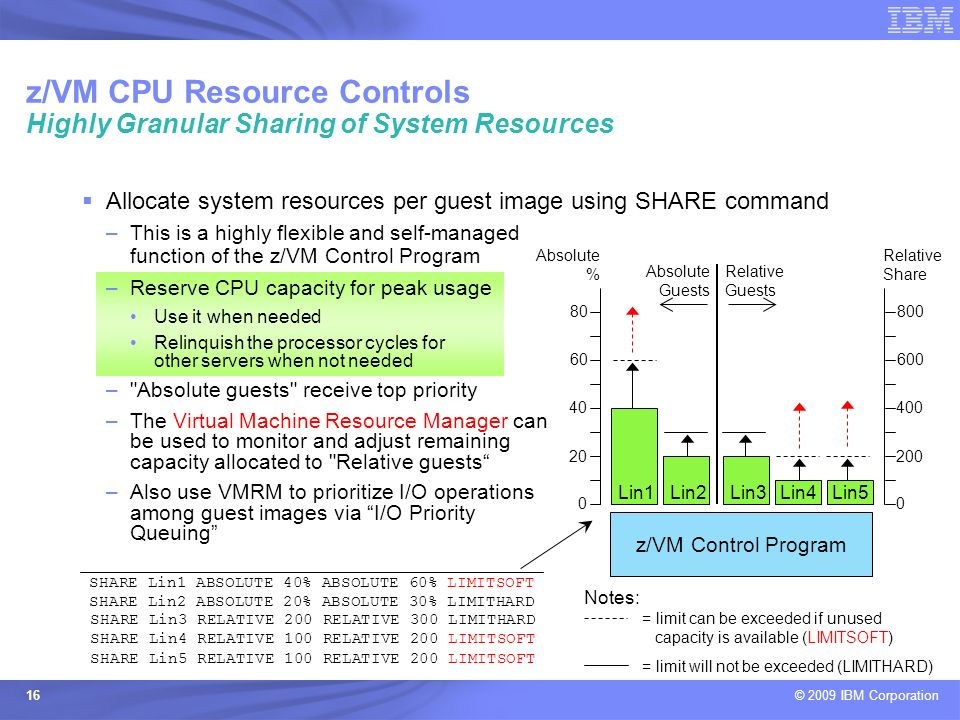 z/VM CPU Resource Controls Highly Granular Sharing of System Resources