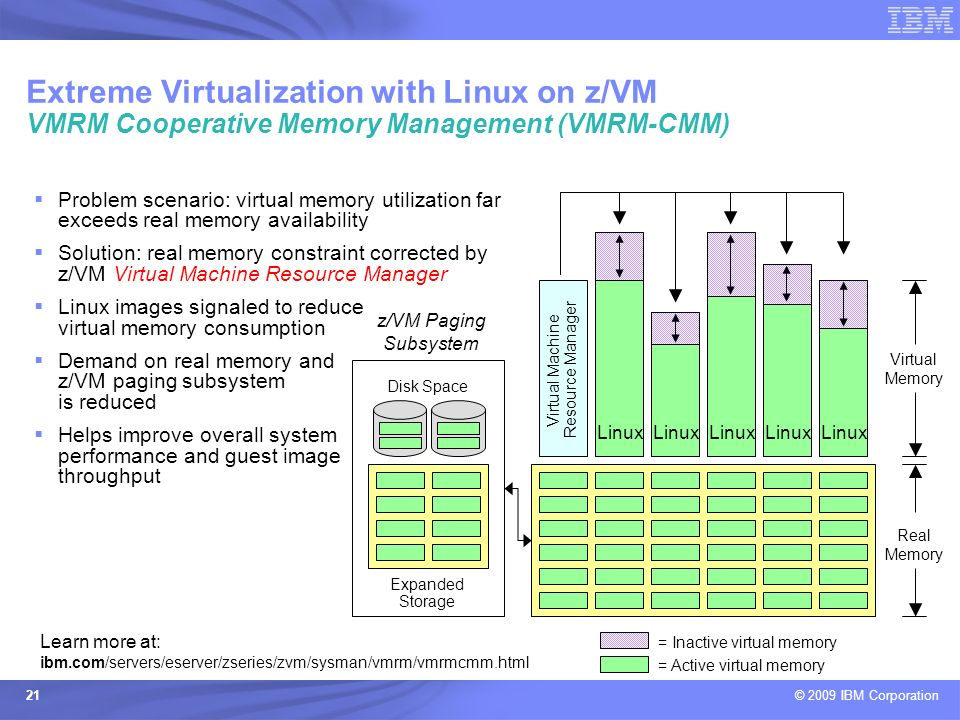 Virtual Machine Resource Manager