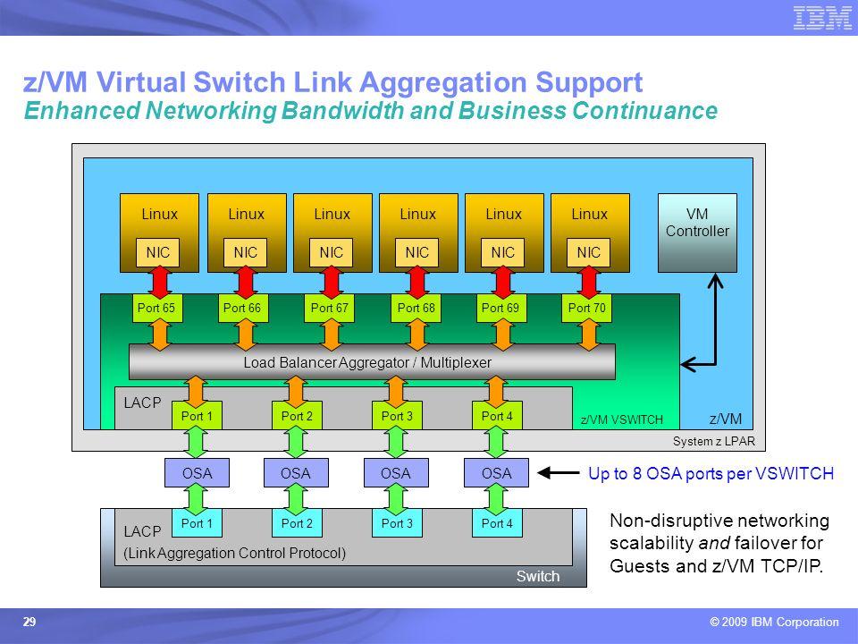 Load Balancer Aggregator / Multiplexer