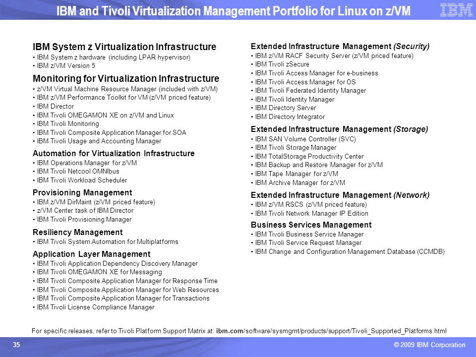 IBM and Tivoli Virtualization Management Portfolio for Linux on z/VM