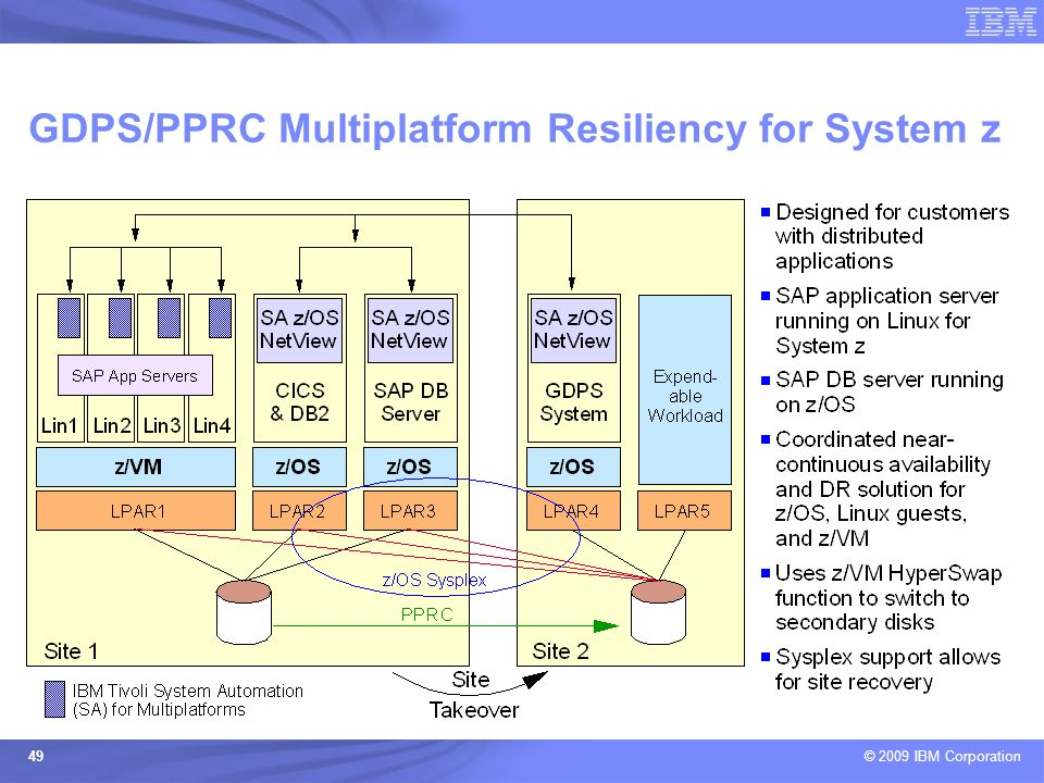 GDPS/PPRC Multiplatform Resiliency for System z