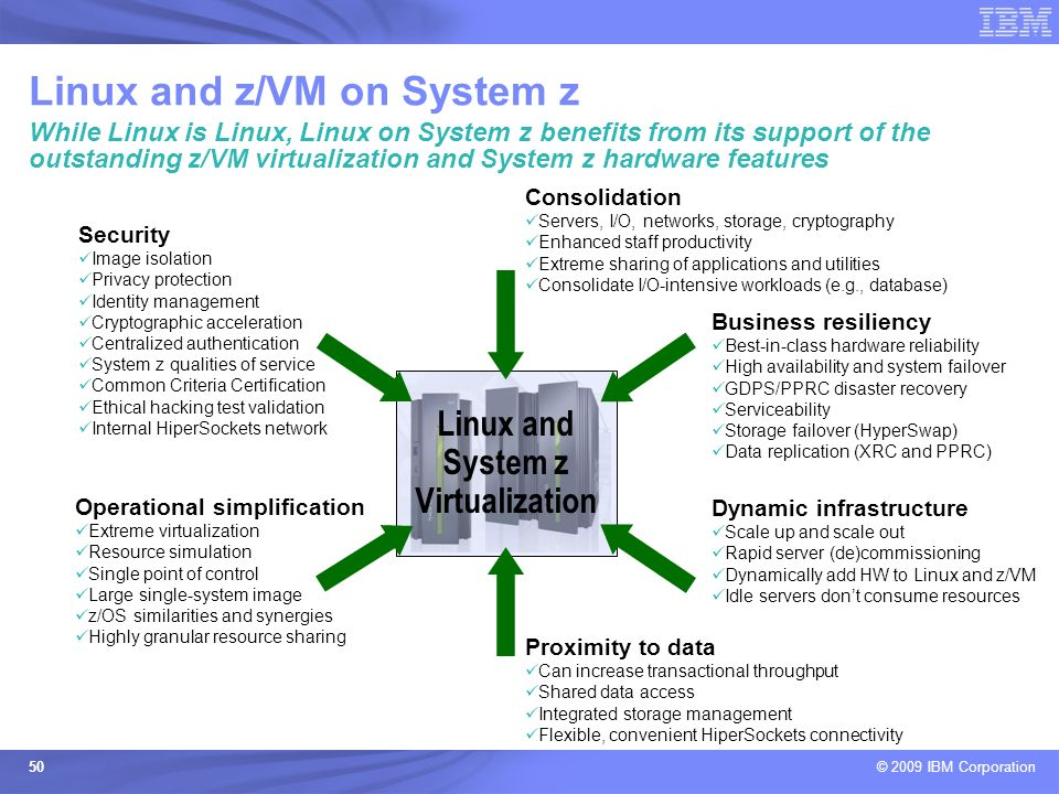 Linux and z/VM on System z