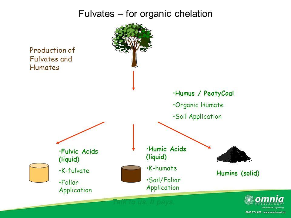Fulvates – for organic chelation
