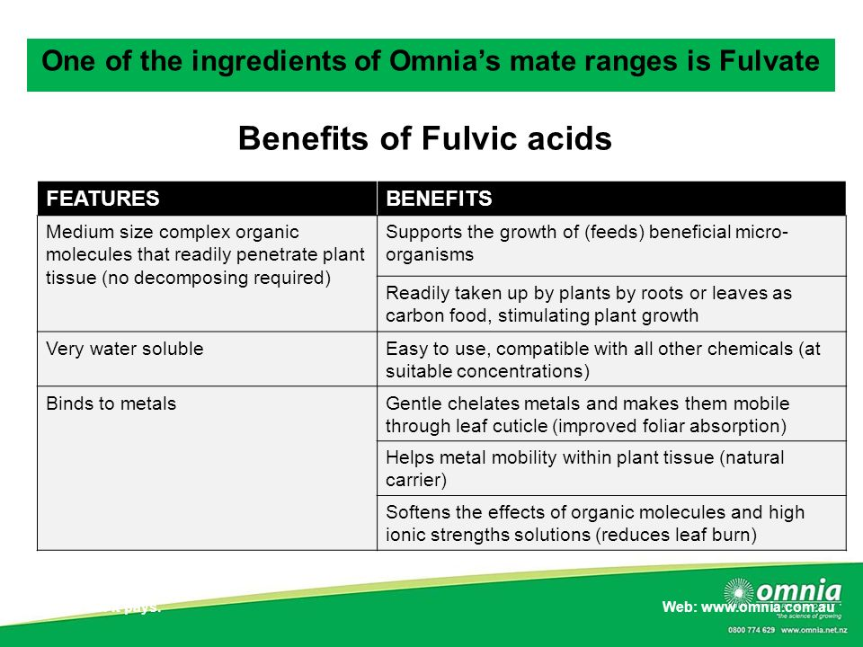 Benefits of Fulvic acids