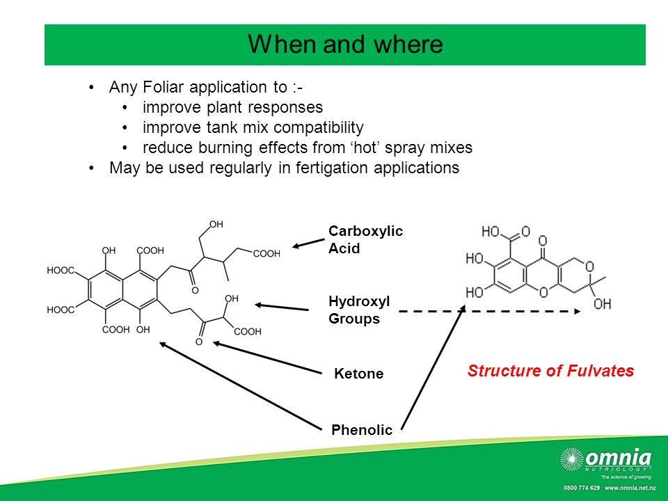 When and where Any Foliar application to :- improve plant responses