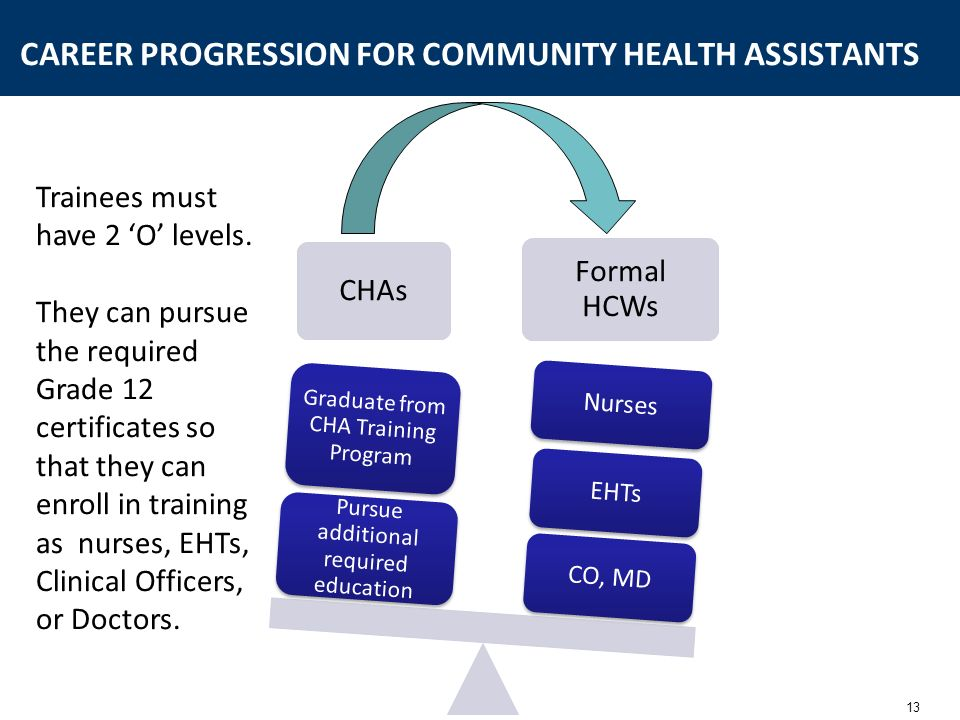 CAREER PROGRESSION FOR COMMUNITY HEALTH ASSISTANTS