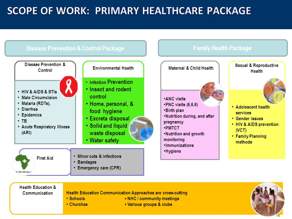 SCOPE OF WORK: PRIMARY HEALTHCARE PACKAGE