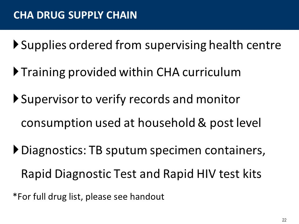 Supplies ordered from supervising health centre