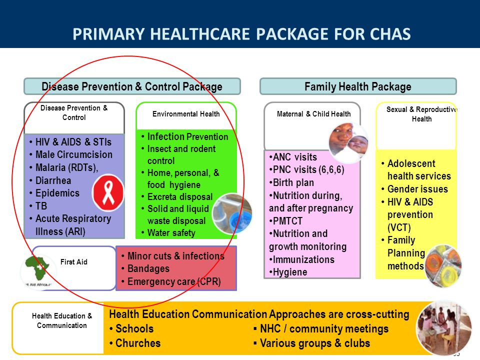 PRIMARY HEALTHCARE PACKAGE FOR CHAS
