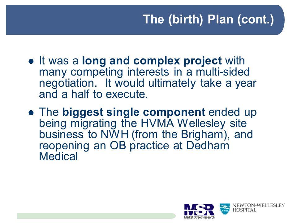 The (birth) Plan (cont.)