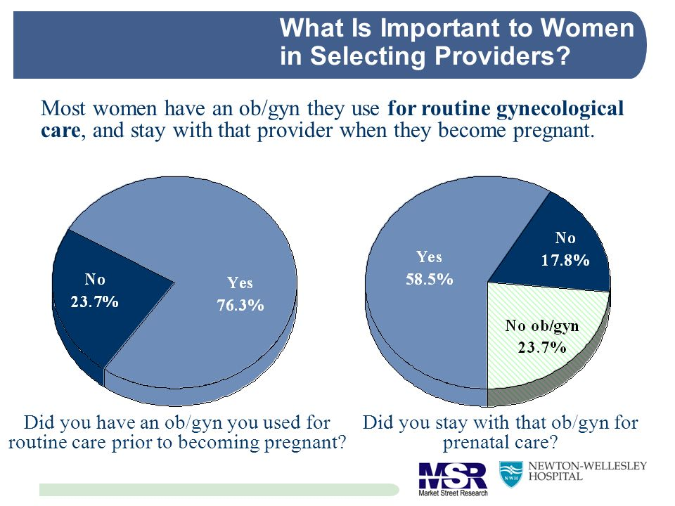 What Is Important to Women in Selecting Providers