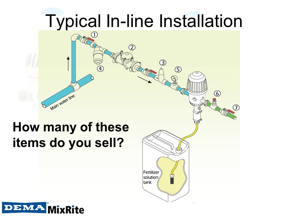 Typical In-line Installation