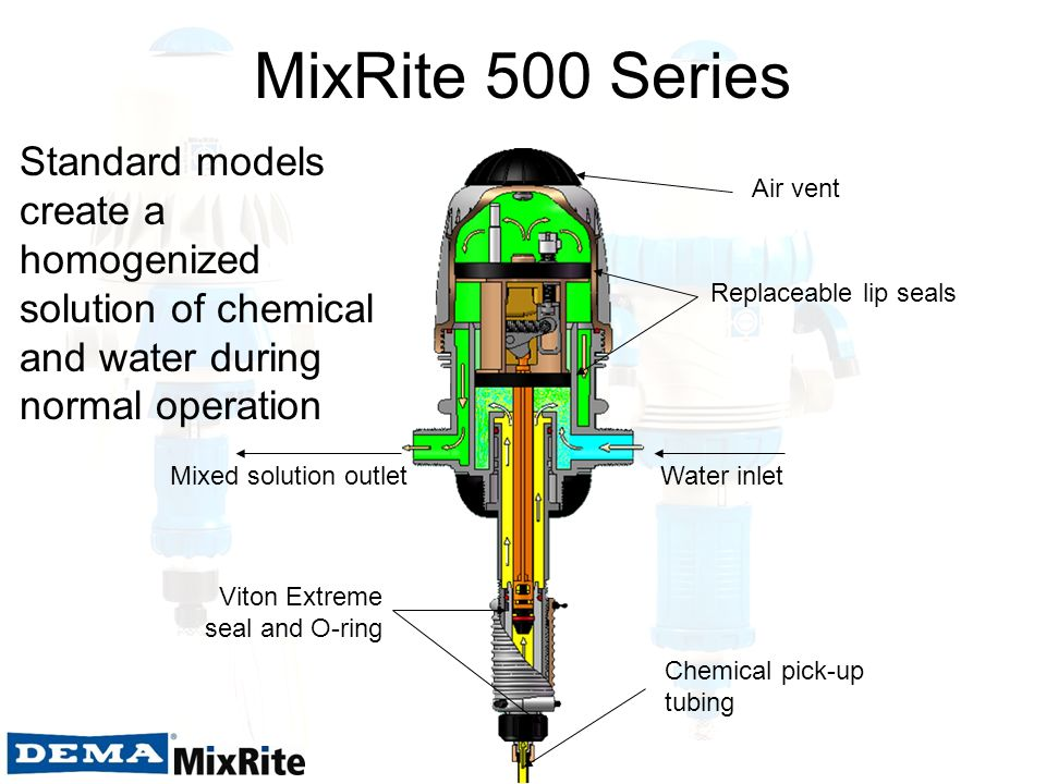 MixRite 500 Series Standard models create a homogenized solution of chemical and water during normal operation.