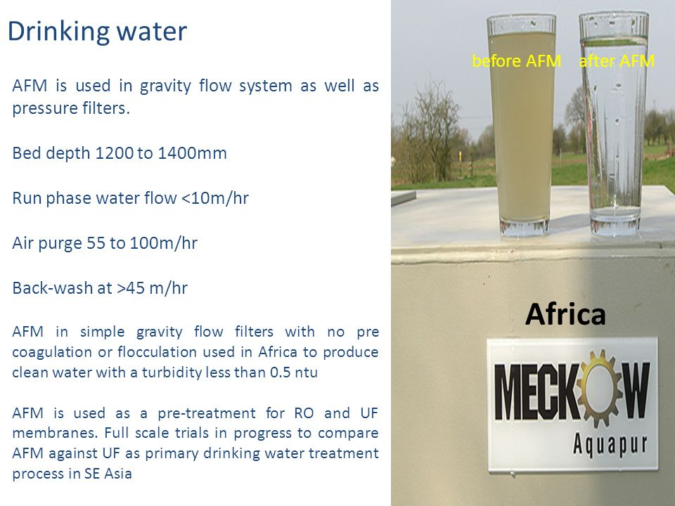 Africa Drinking water before AFM after AFM