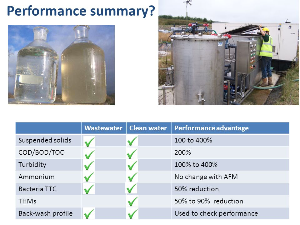 Performance summary Wastewater Clean water Performance advantage