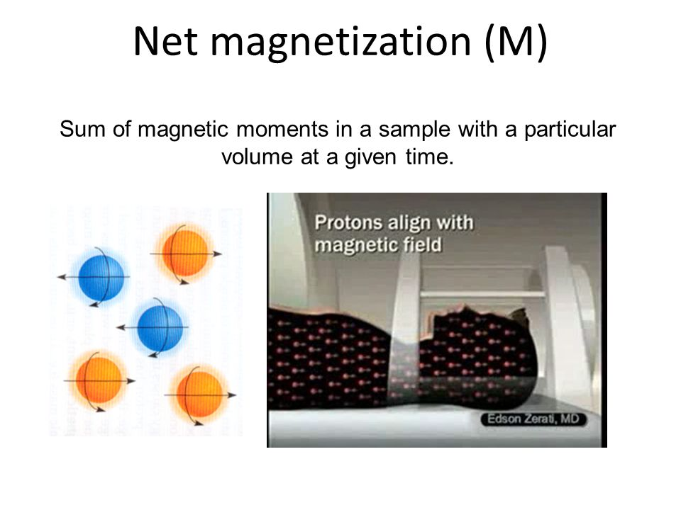 Net magnetization (M) Sum of magnetic moments in a sample with a particular volume at a given time.