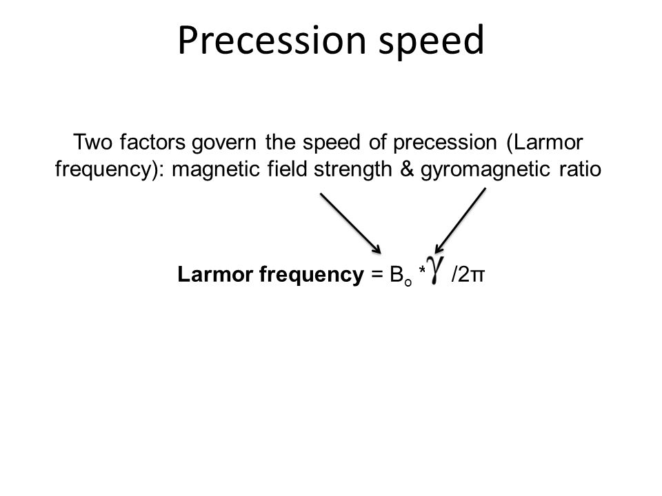 Precession speed