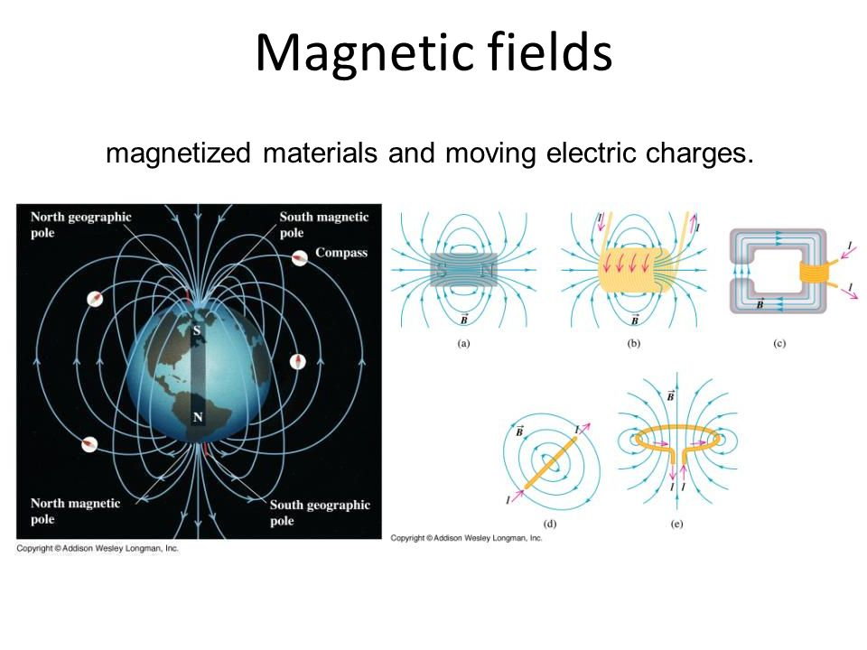 magnetized materials and moving electric charges.
