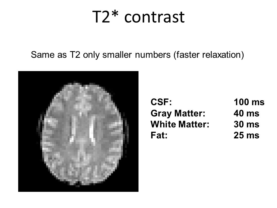 Same as T2 only smaller numbers (faster relaxation)