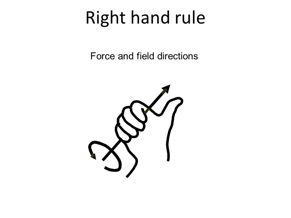 Force and field directions