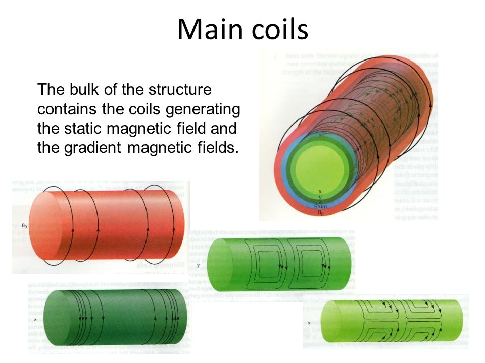 Main coils The bulk of the structure contains the coils generating the static magnetic field and the gradient magnetic fields.