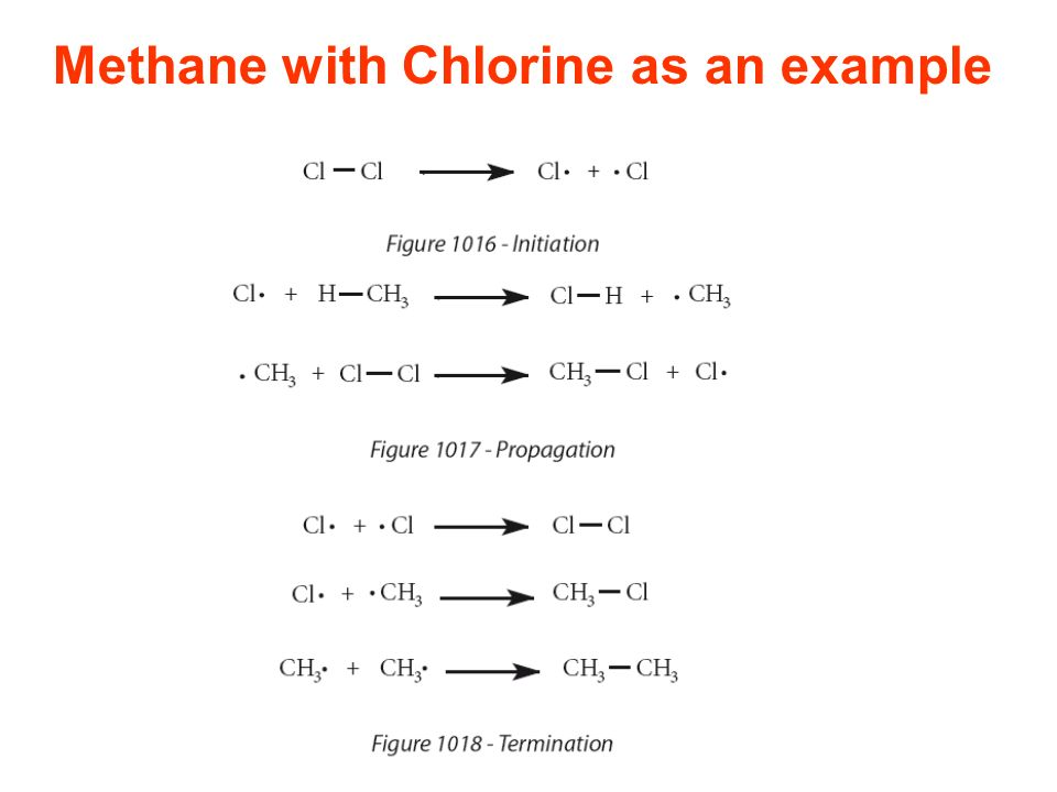 Methane with Chlorine as an example