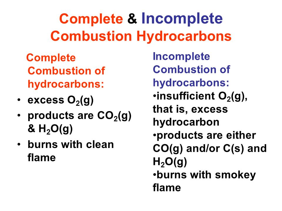 Complete & Incomplete Combustion Hydrocarbons