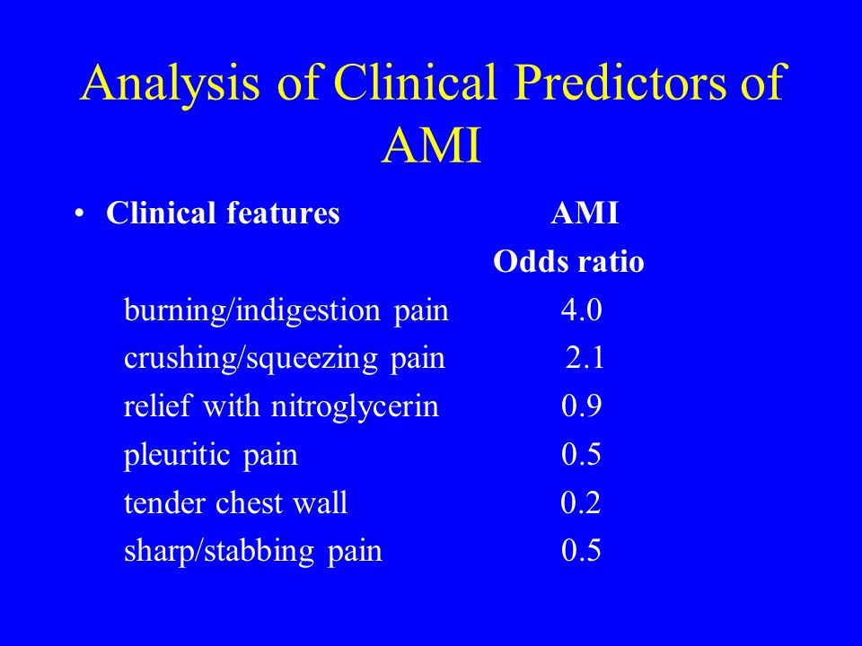 Analysis of Clinical Predictors of AMI