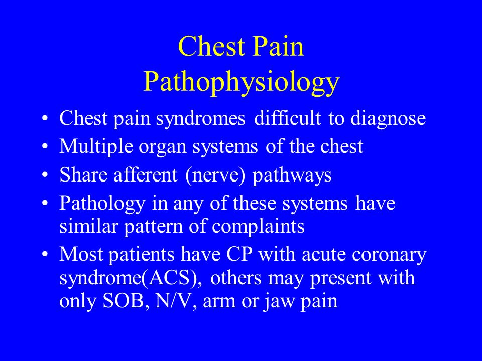 Chest Pain Pathophysiology