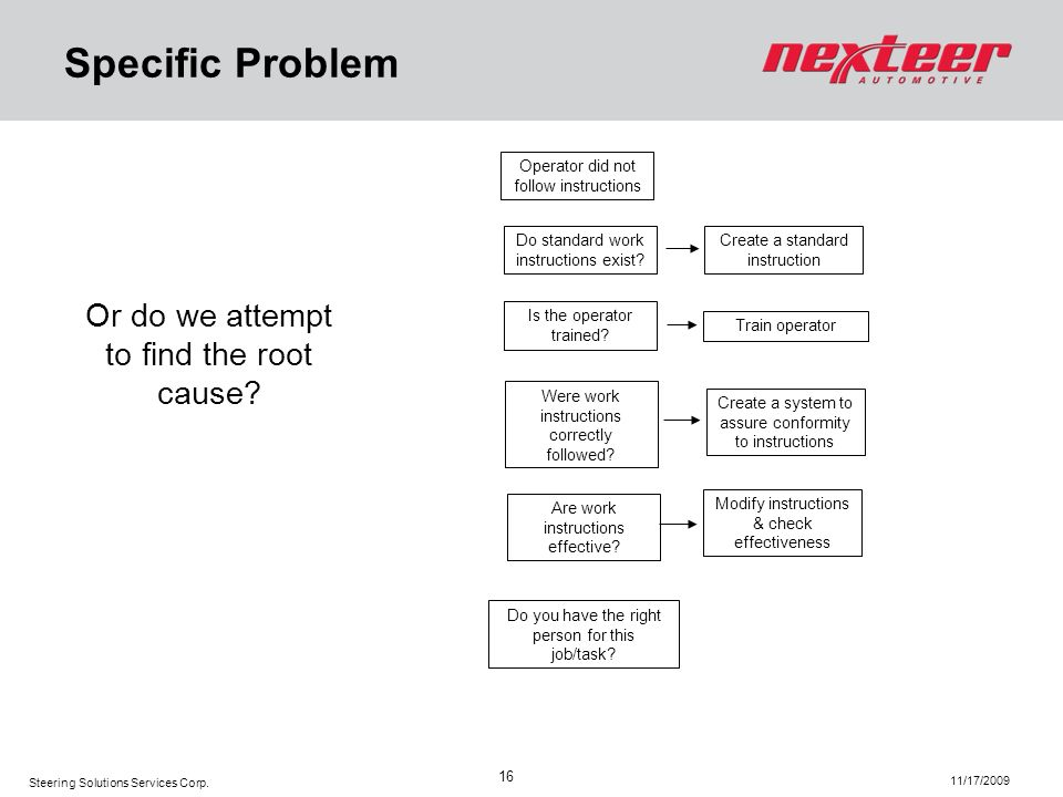 Specific Problem Or do we attempt to find the root cause