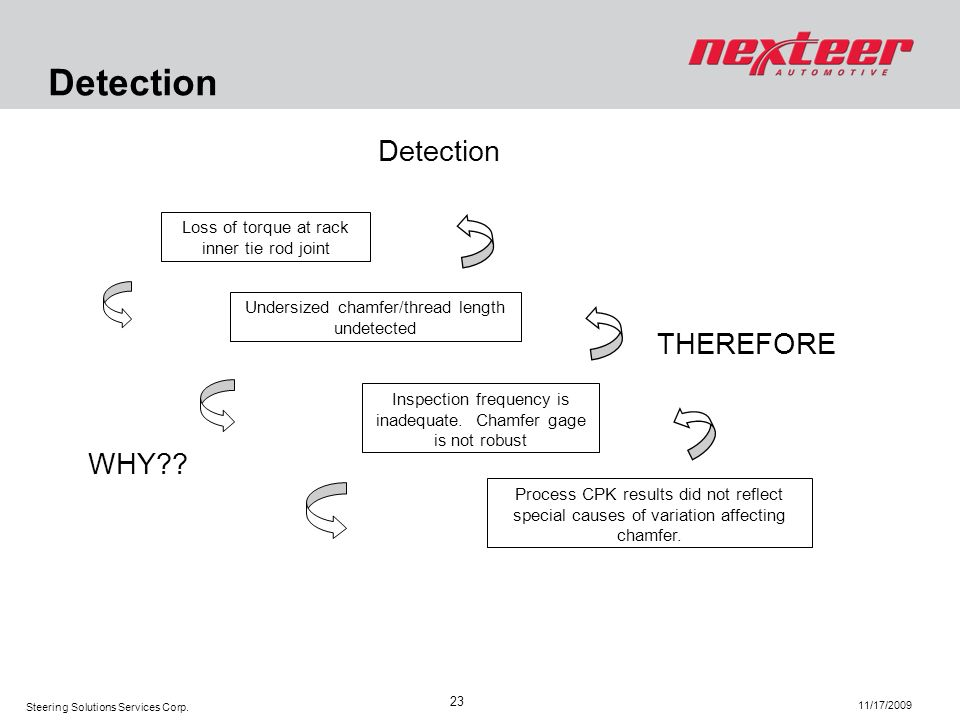 Detection Detection THEREFORE WHY