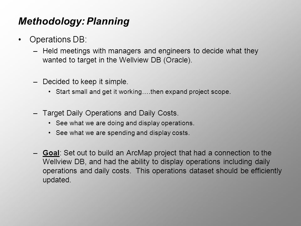 Methodology: Planning