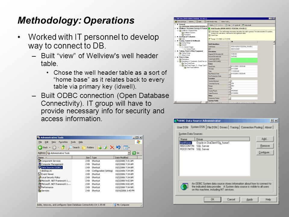 Methodology: Operations