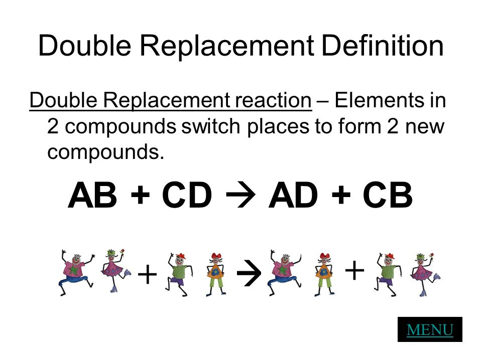 double replacement reaction essay example Remarks/examples: classify chemical reactions as synthesis (combination), decomposition, single displacement (replacement), double displacement, and combustion.