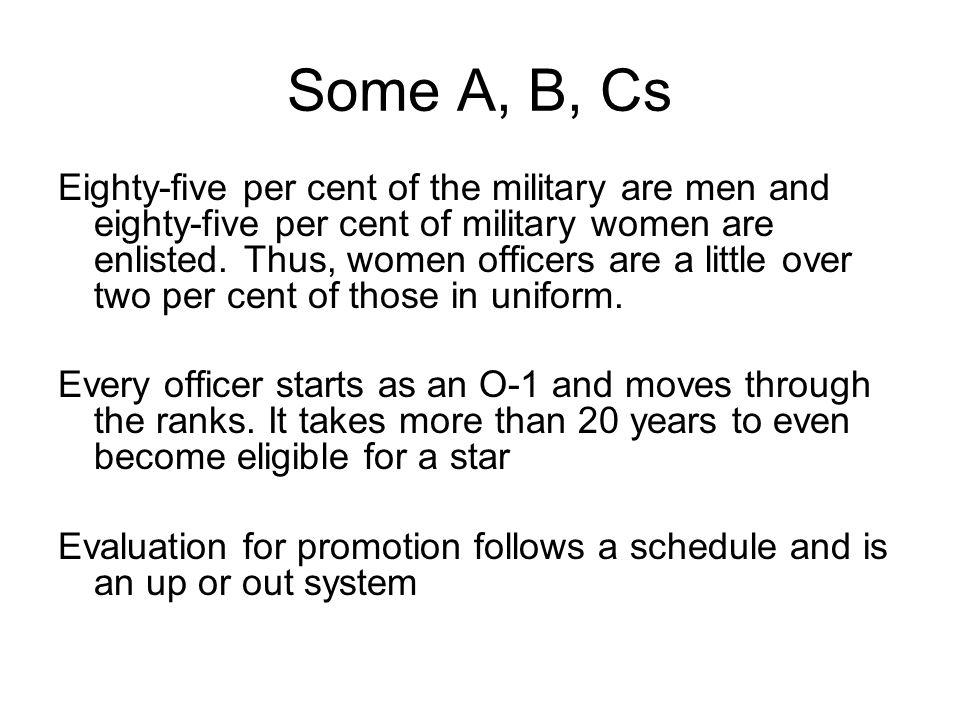 Some A, B, Cs
